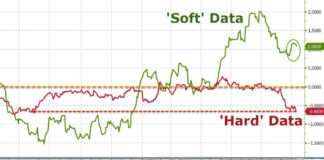 Как быстро купить биткоин на коррекции