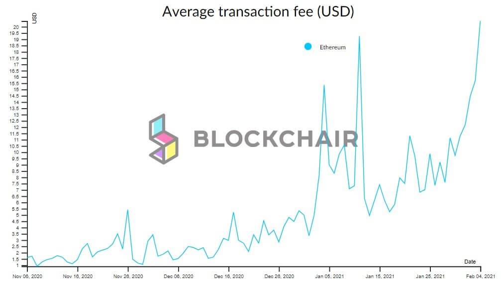 Эфириум криптовалюты блокчейн