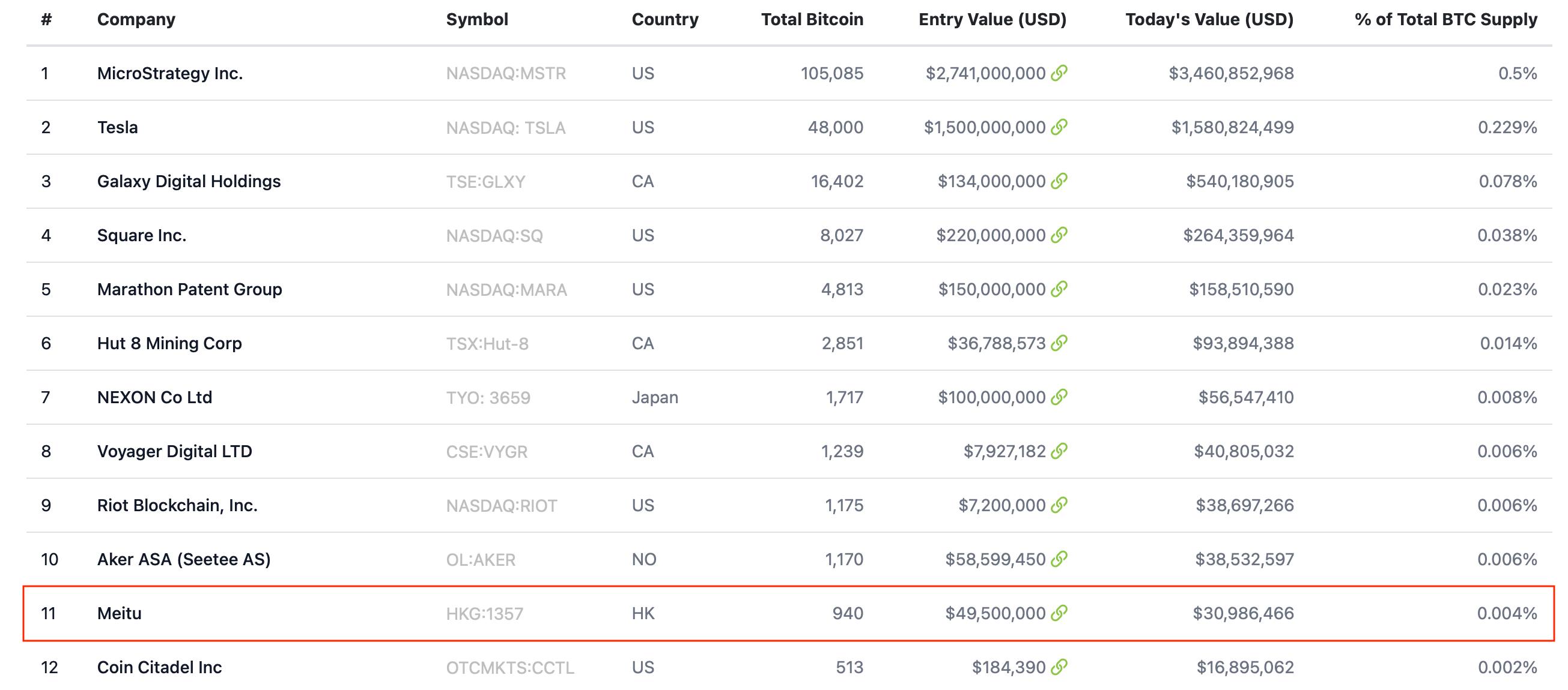 биткоин покупатели криптовалюта